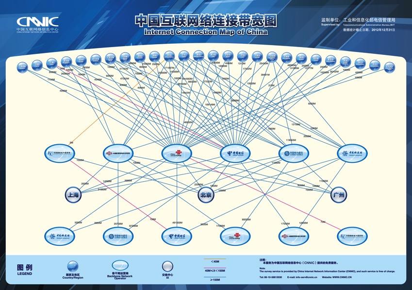 china-network.jpg